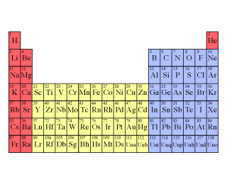 Solved because the amount of screening of the nucleus is the structure of the periodic table is based on the order in which electron subshells are filled with increasing atomic number you know that the first two urtaz Image collections