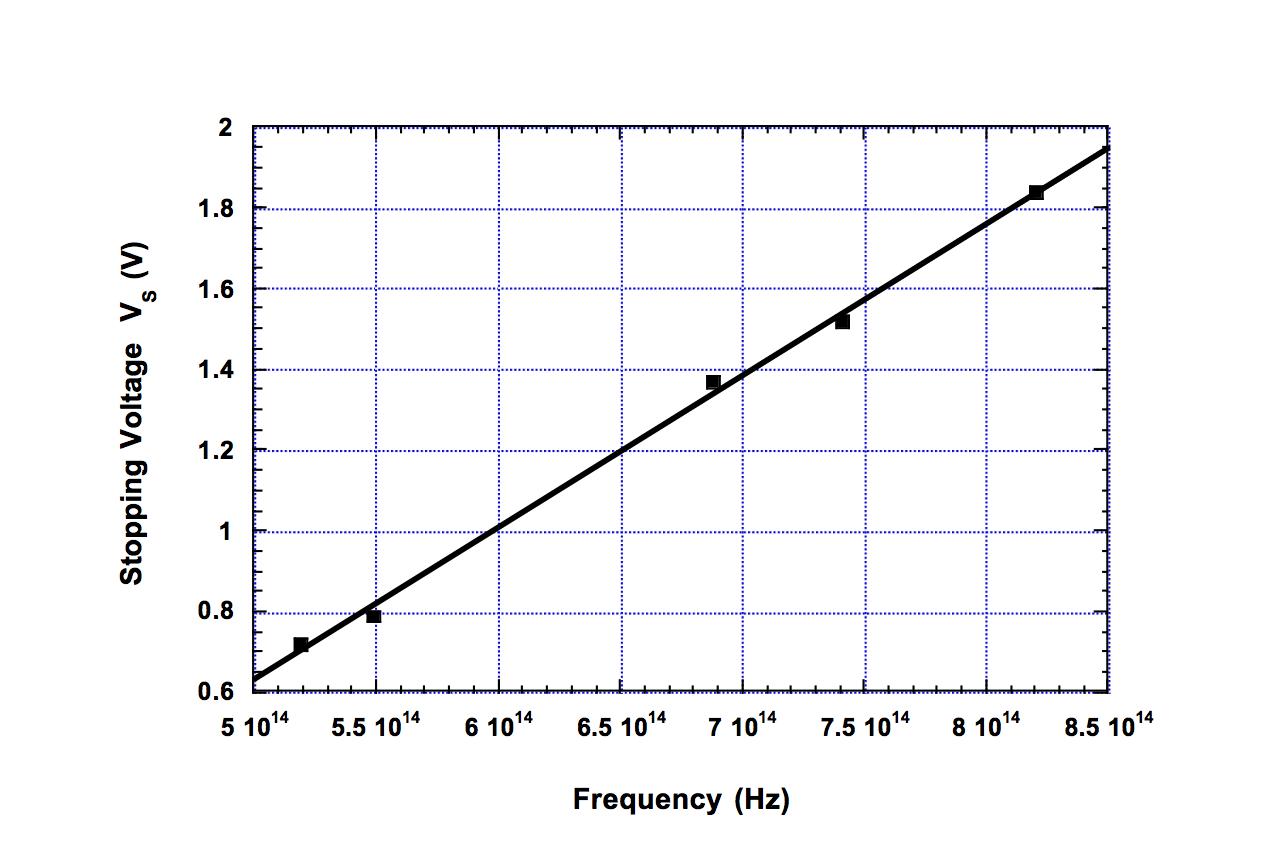 Sama Logic Diagrams Function Block Excellent Electrical Wiring Diagram Work Symbols