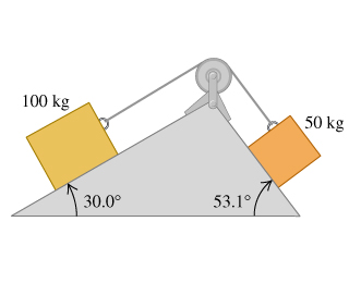 Solved consider the following set up where two blocks are consider the following set up where two blocks are ccuart Choice Image