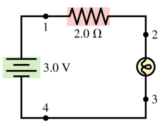 Solved: The Lightbulb In The Circuit Diagram Of The Figure ...