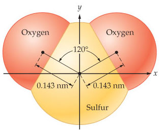 Solved the center of mass of sulfur dioxide sulfur dioxid no title provided ccuart Choice Image