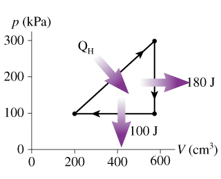 solved what are (a) the heat qh extracted from the hot re atkinson cycle pv diagram (figure 1) what are (a) the heat qh extracted from the hot re