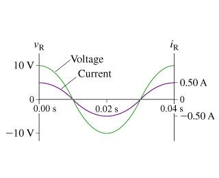 Physics help !!? | Yahoo Answers