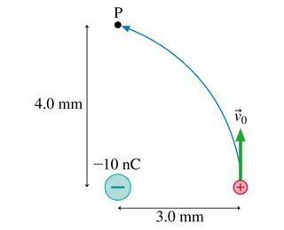 A proton follows the path shown in (Figure 1) . It