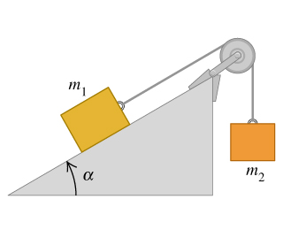 Solved a block with mass m1 is placed on an inclined plan no title provided ccuart Image collections