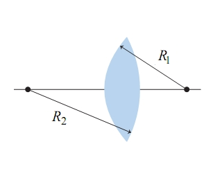The figure shows an asymmetrical convex lens with the radii of the curvatures R1 and R2.